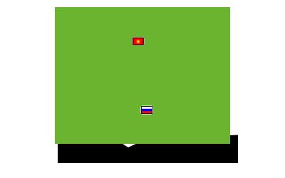 Hàng xách tay từ Nga